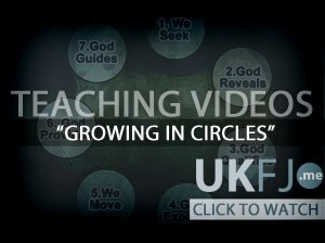 Growing In Circles